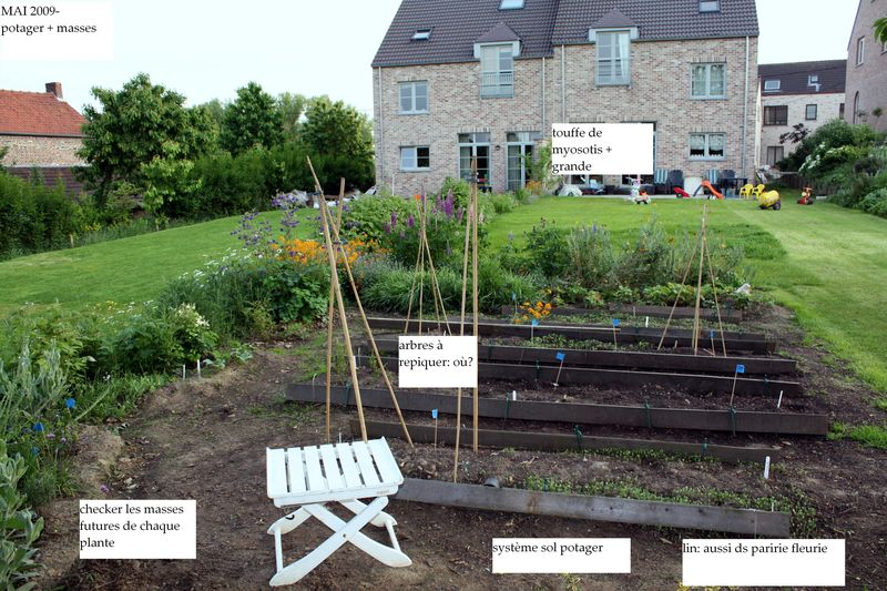 Id e am nagement potager for Amenagement de jardin idee