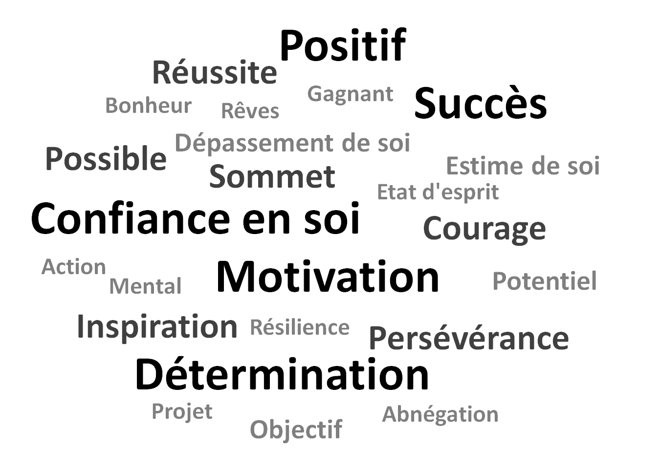 Motivation Au Travail Citation Ya83 Jornalagora