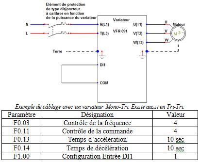 branchement variateur de fréquence pour de démarrage direct