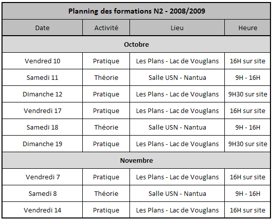 Planning_formation_N2___2008_2009
