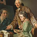 Sweden's nationalmuseum acquires family portrait painted in 1767 by alexander roslin