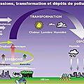Aloses la mort programmée par l'inertie royal de la sinistre de l'environnement ....voici était son programme fétiche