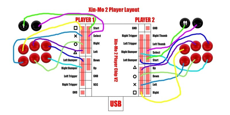 1487929917108-xin-mo-2-player-layout-wired