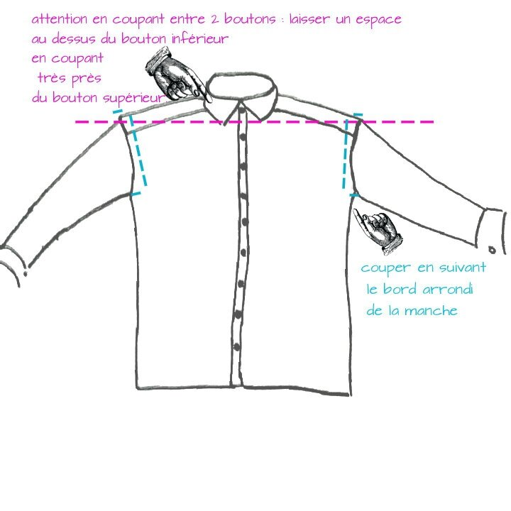 dessin chemise custom