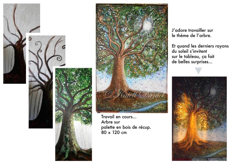 etapes arbre