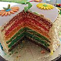 - Gâteaux -