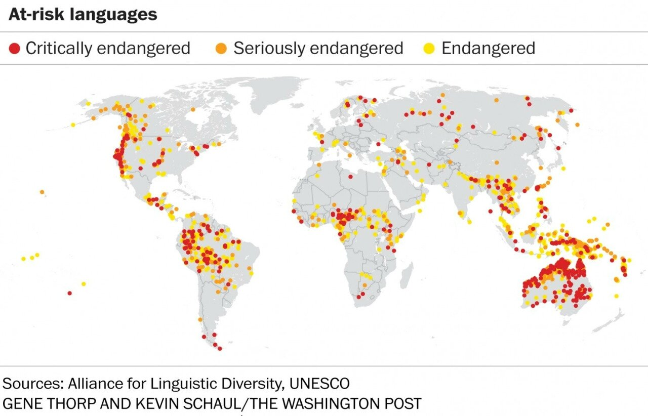 At-risk languages in the world
