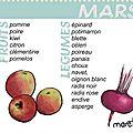 Fruits et légumes à consommer en mars