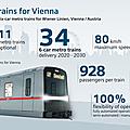 Vienne découvre ses nouveaux métros