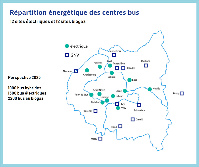 plan-bus-2025-revisité-2020
