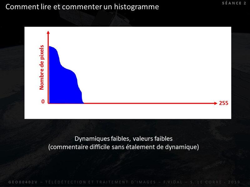 Diapositive49