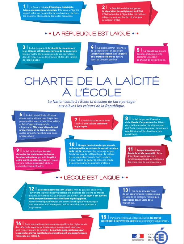 charte_laicité
