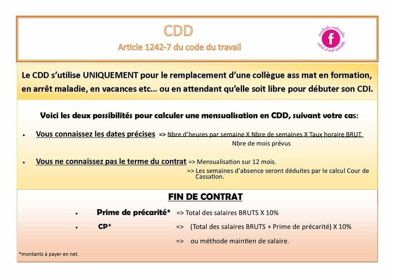 Cdd Assistante Maternelle Assistante Maternelle Argenteuil Orgemont