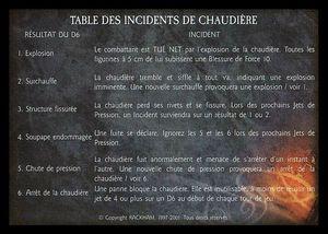 Boite de clan - table_des_incidents_de_chaudiere