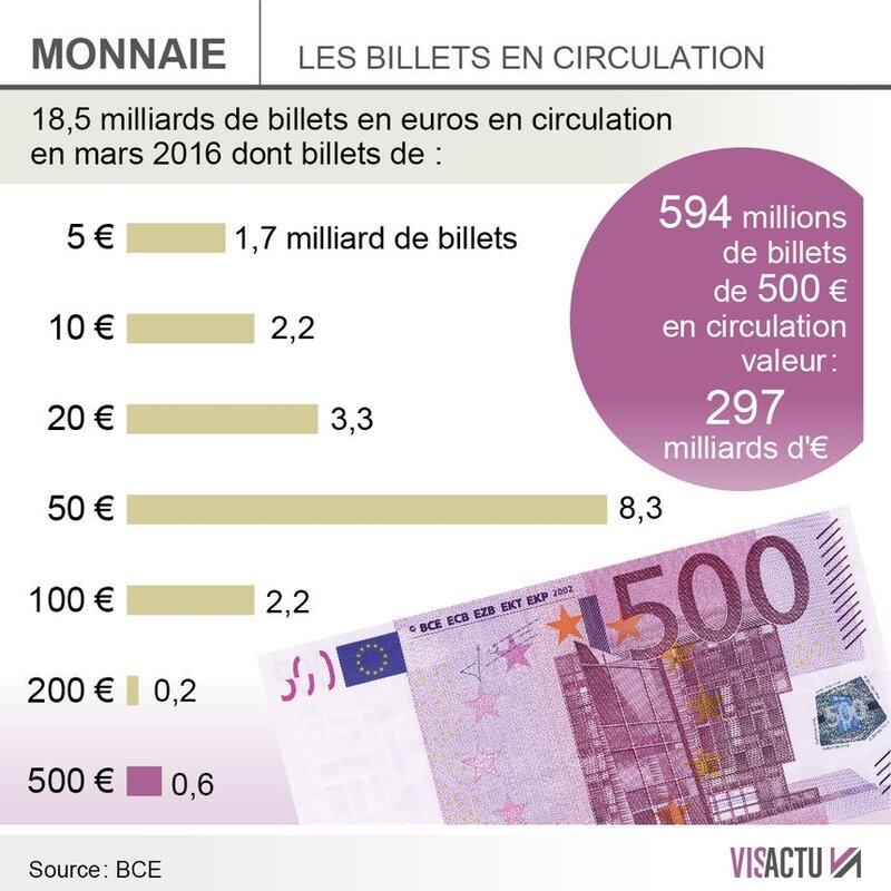 860_va-monnaie-billets-010516-01