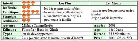 critique__ge_de_pierre