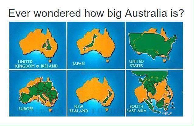 Australia vs the world