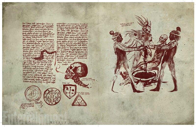 Page du Necronomicon