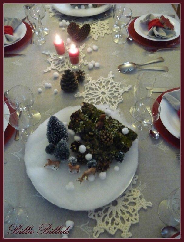 table 25 n