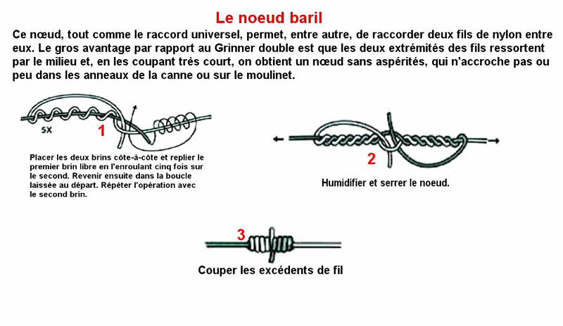 le-noeud-baril
