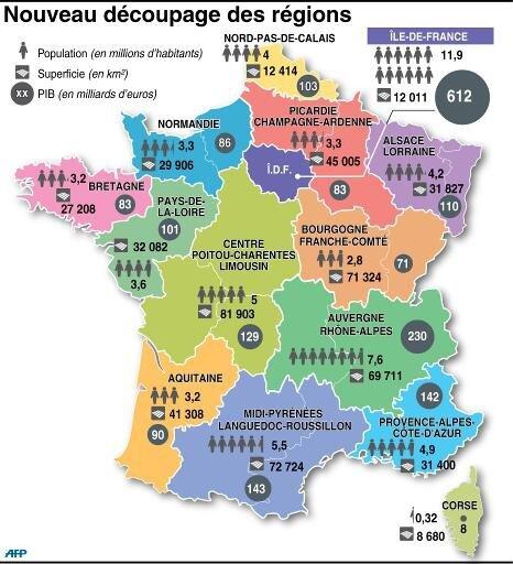 afp-regions