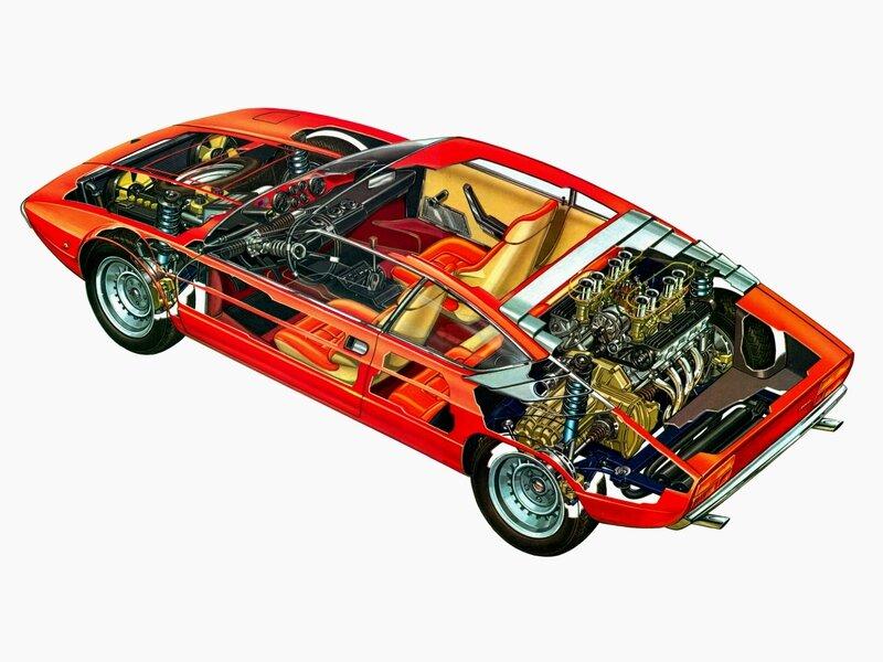 Lamborghini-Urraco-P250-Barn-Find-wallpaperup_com_