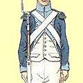 Le 21 juin 1790 à mamers : fédération du mans.