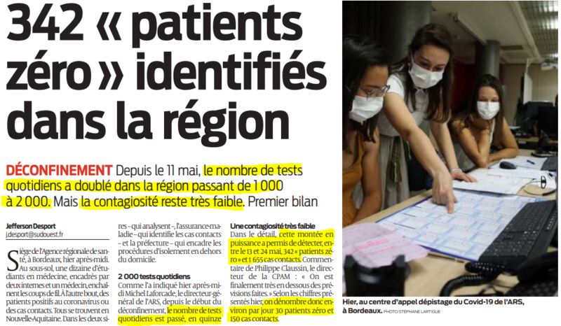 2020 05 26 SO 342 patients zéro identifiés dans la région