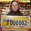 Rituel pour gagner au loto,à l'euromillion