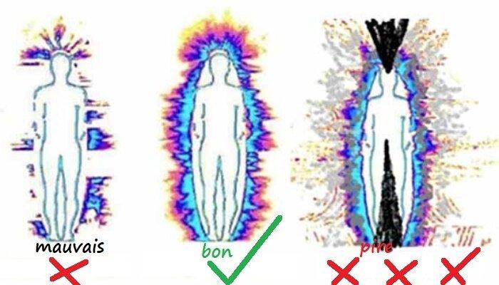 Raisons Spirituelles Qui Expliquent Ton Échec, Ton Manque D'Évolution, Ta Pauvreté…
