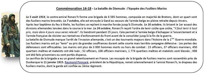 Résumé bataille de Dixmude