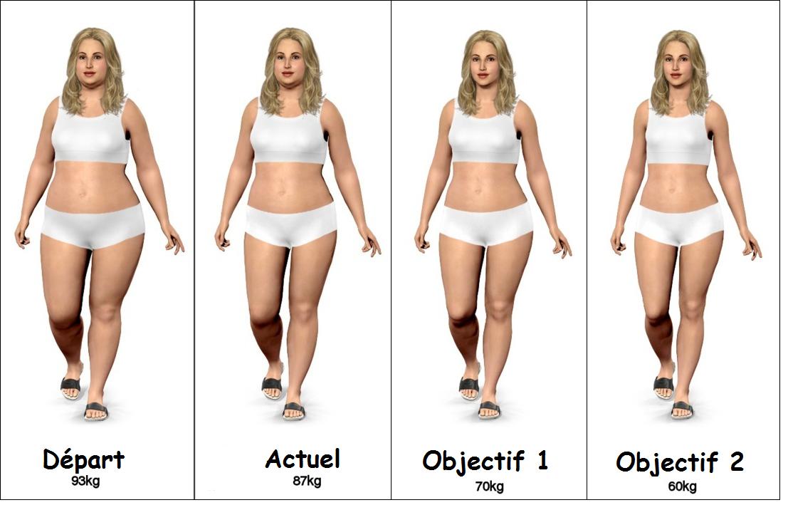 Perdre du poids kilos
