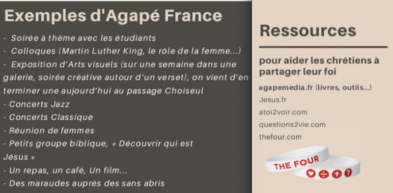 AgapeFrance-exemples-ressources
