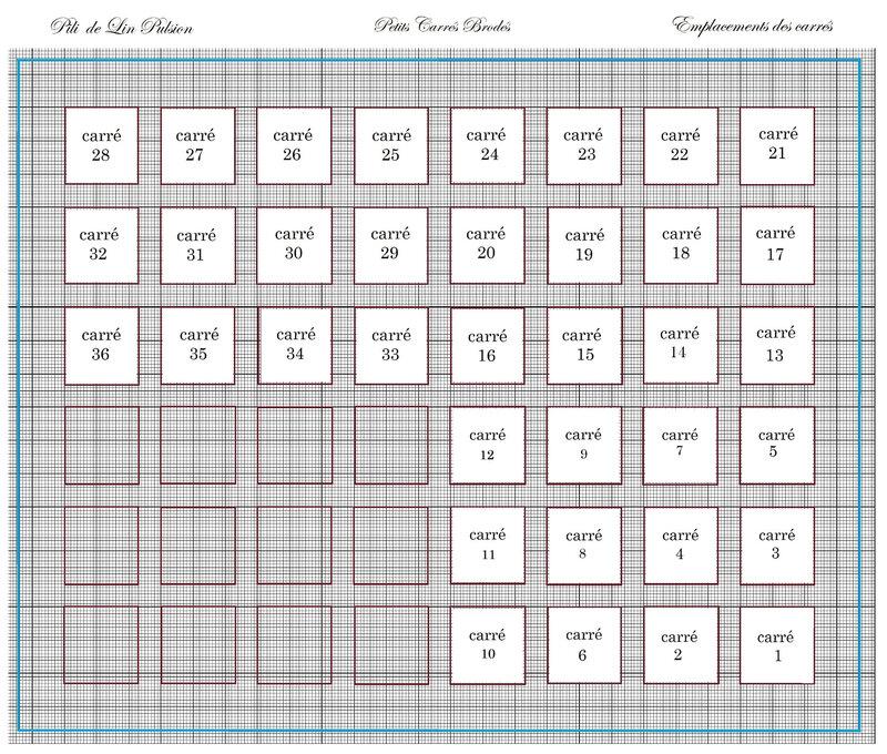 emplacements carrés avec frise 1 à 36