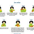 Les verbes 10