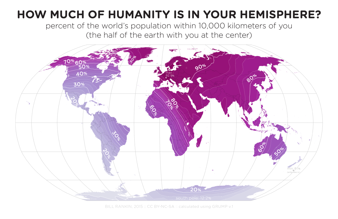 How much of humanity is in your hemisphere