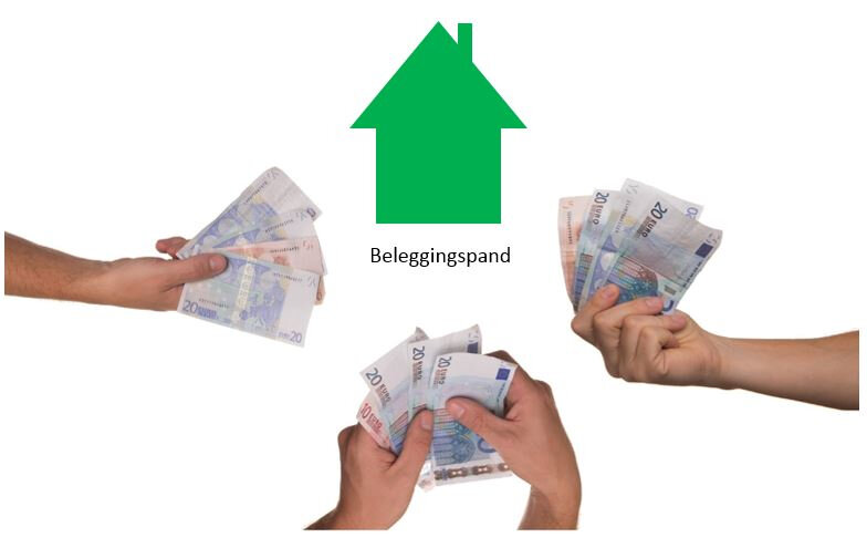 beleggingspand-financieren-dmv-crowfunding