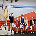 Compétition Lyon - 88