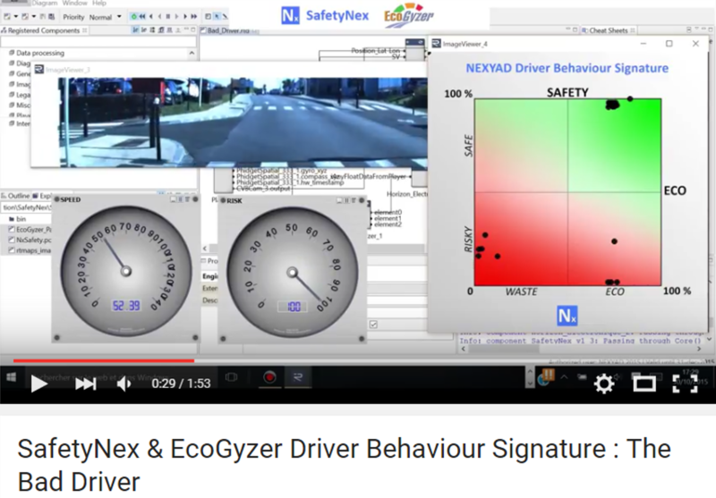 NEXYAD Adas driving behaviour signature Safe x Eco - Bad Driver