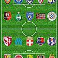 L1: saison 2014-2015 : les bilans de la rédac (3/3)