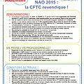 Propositions nao cftc auchan france