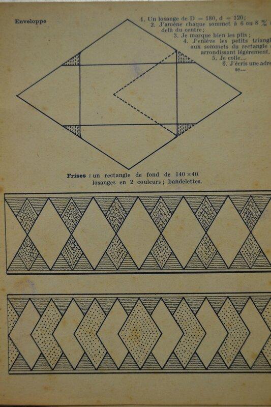 art deco ,mode des formes géométriques