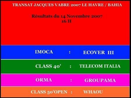 R_sultats_Transat_2007_du_14_Novembre_2007