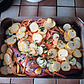 Cuisses de dinde aux legumes estivaux