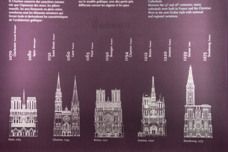 A history of Chartres Cathedrale – Time Travel (1)