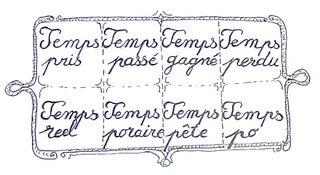 Identification rigoureuse des échantillons de Temps par le Pr CRONOS ©D-PLET