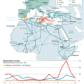 Migration routes to Europe from Middle East and Africa