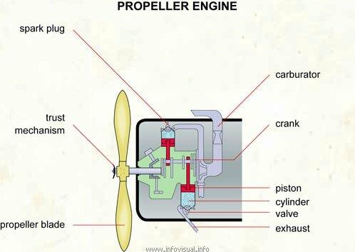 089 Propeller engine