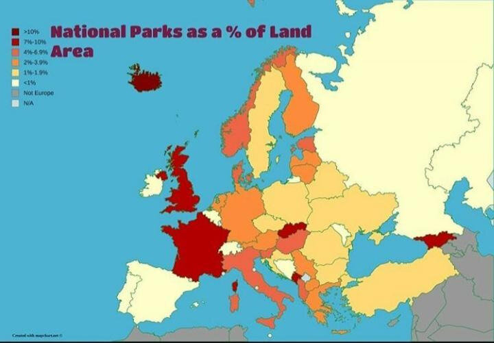 Percent of land area in European countries devoted to National Parks
