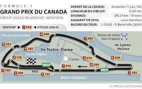 canada 2018 circuit